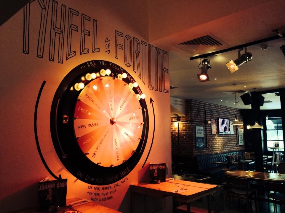 HOnky tonk wheel